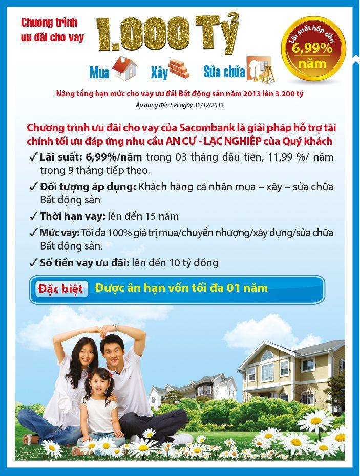 Chương trình ưu đãi cho vay 1000 tỷ của Sacombank cho khách hàng các nhân vay mua, sửa, xây dựng nhà bất động sản