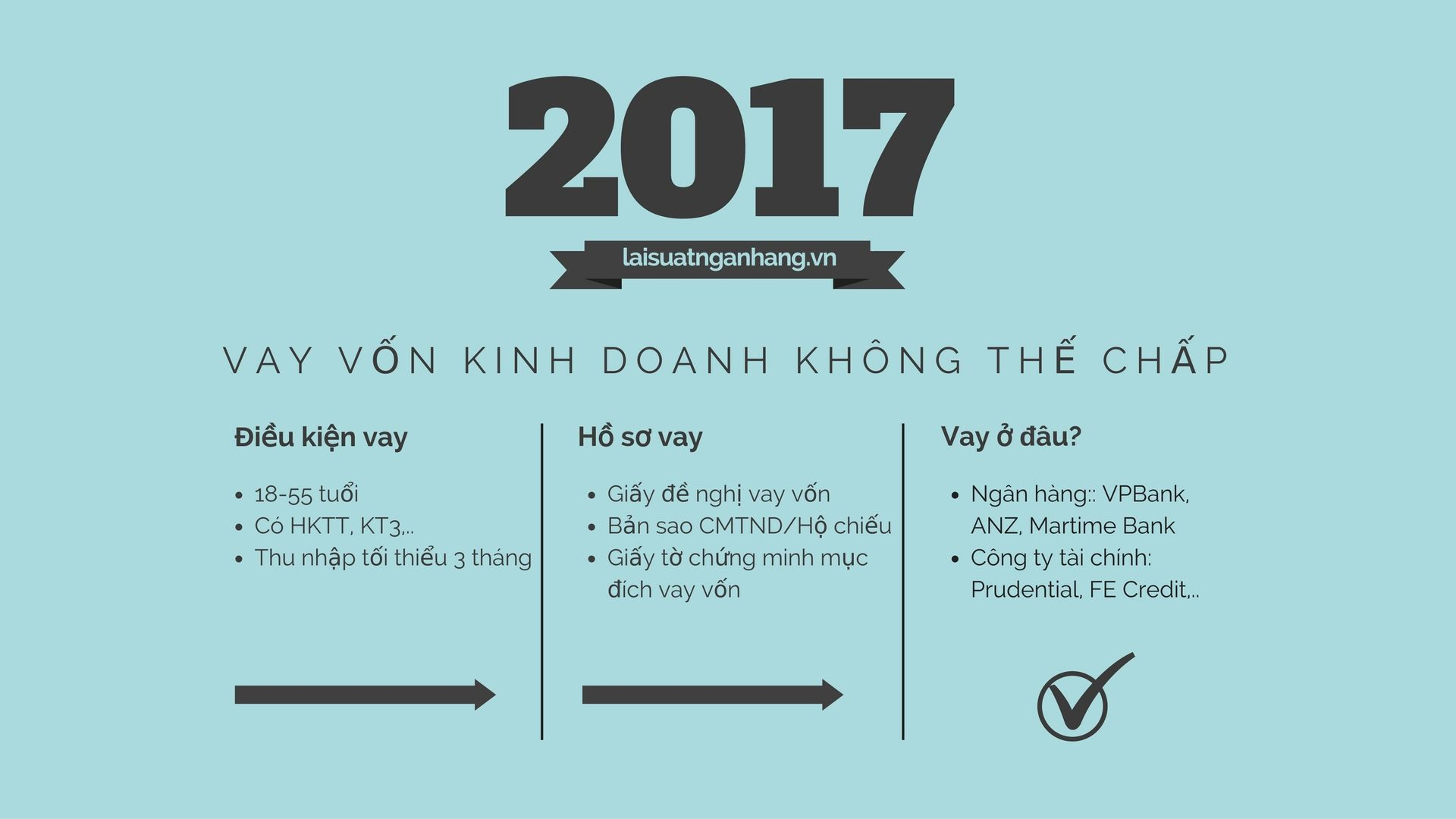 loi-tat-giup-ban-vay-von-kinh-doanh-khong-can-the-chap-trong-mot-not-nhac