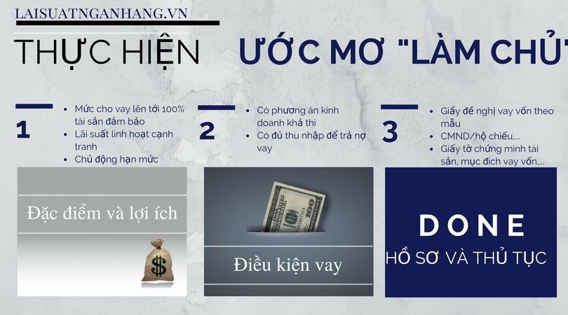 4-ngan-hang-cho-vay-san-xuat-kinh-doanh-nho-le-tot-nhat-hien-nay