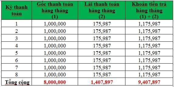 ban-co-biet-lai-suat-ngan-hang-duoc-tinh-nhu-the-nao