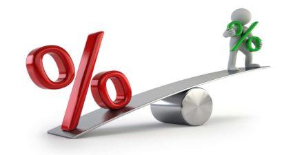 Lãi suất thẻ tín dụng Citibank