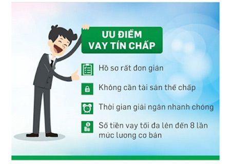 Hinh-2-uu-diem-cua-vay-von-lai-suat-thap-khong-the-chap